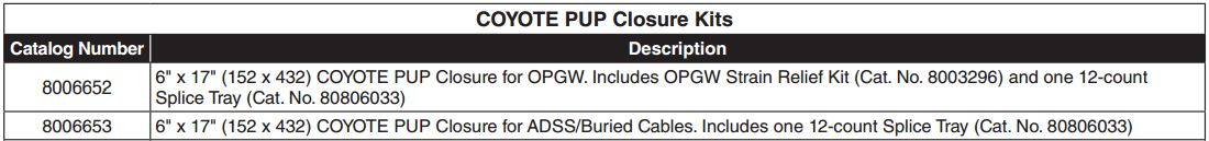 Coyote PUP Closure OPGW ADSS