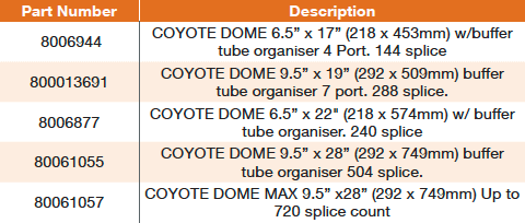 tr prod coyote dome closures table