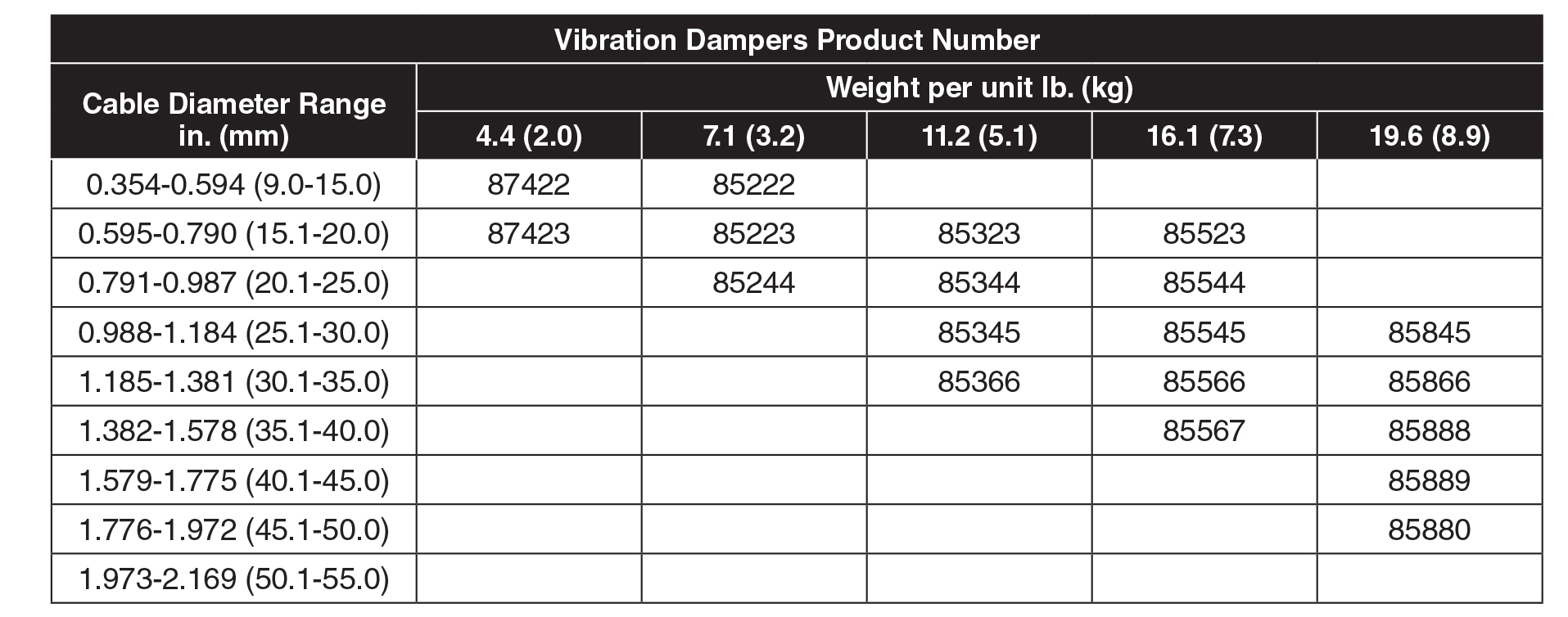 Aeolian Vibration Damper-Part Table.jpg
