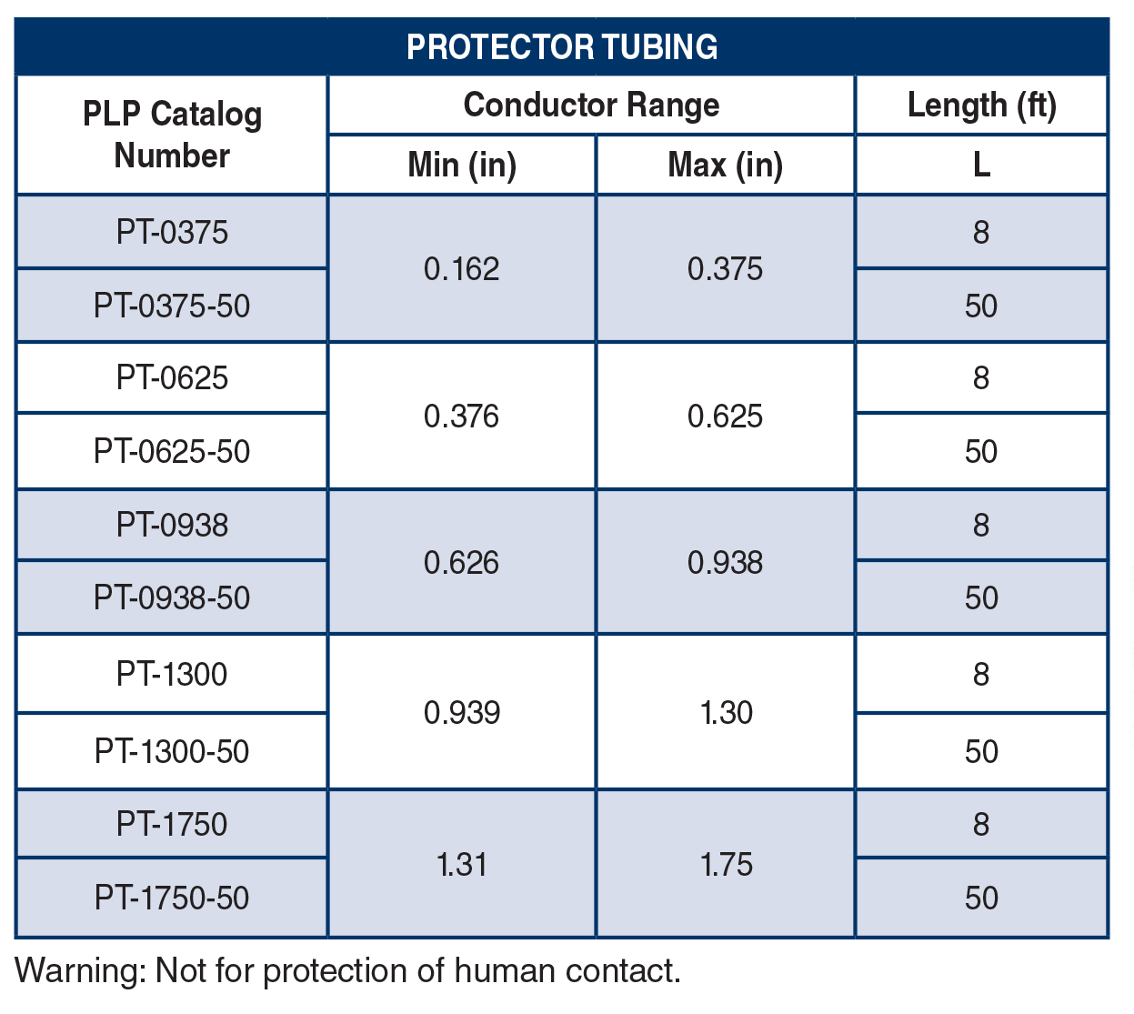 ProtectorTubing-table.jpg