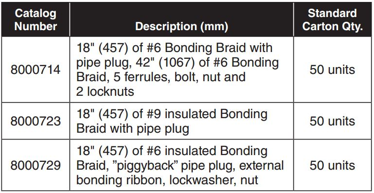 Pipe Plug Bonding Kit