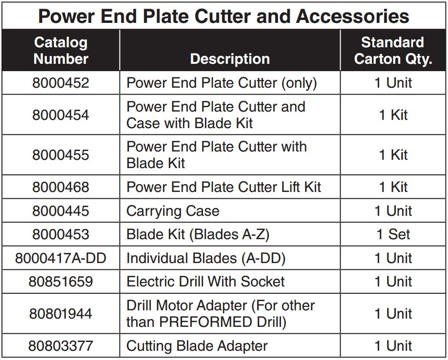Power End Plate Cut Kit