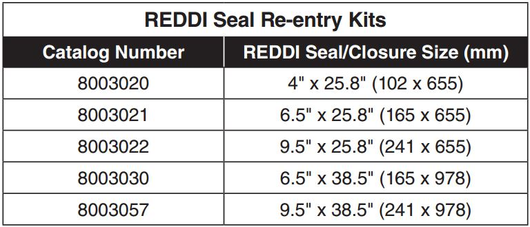 Reddi Seal Re entry Kits