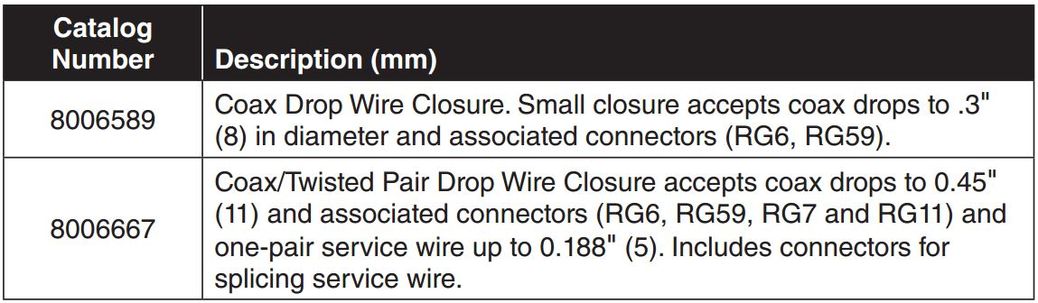 Coax Drop Wire Closure