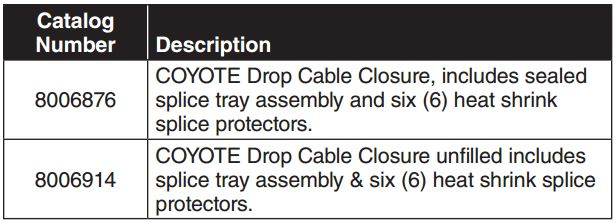 Coyote Drop Cable Closure