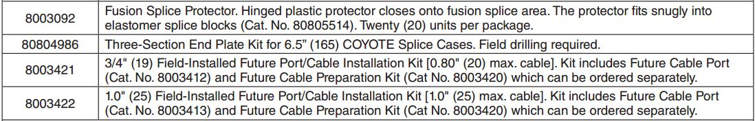 Coyote Splice Case OPGW ADSS Accessories