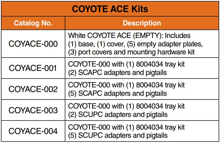 Coyote ACE