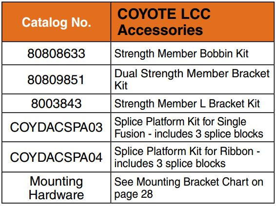 Coyote LCC Accessories 08 15