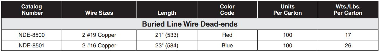 Buried Line Wire Dead end
