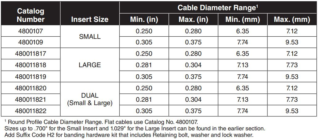 Fiberlign Lite Support ADSS Drop Cable