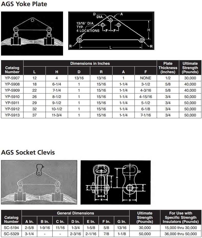Armor Grip Suspension Double Fittings