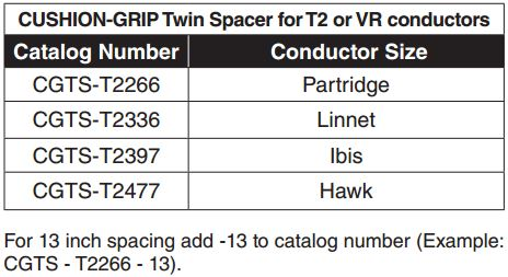 Cushion Grip Twin Spacer1