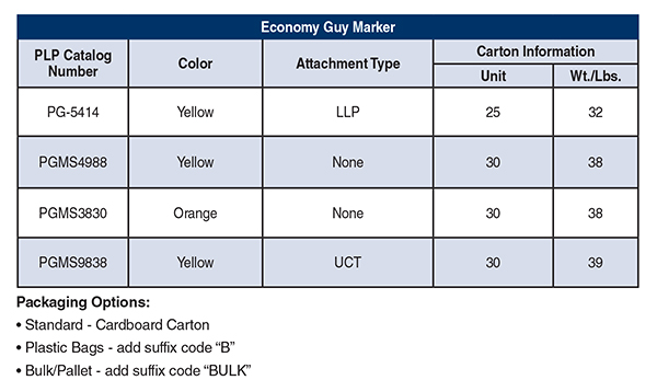 Economy Guy Marker chart website