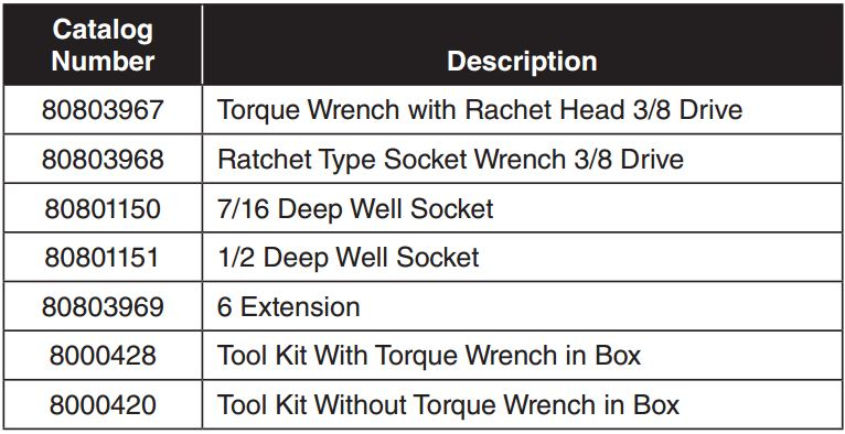Socket Tool Kit