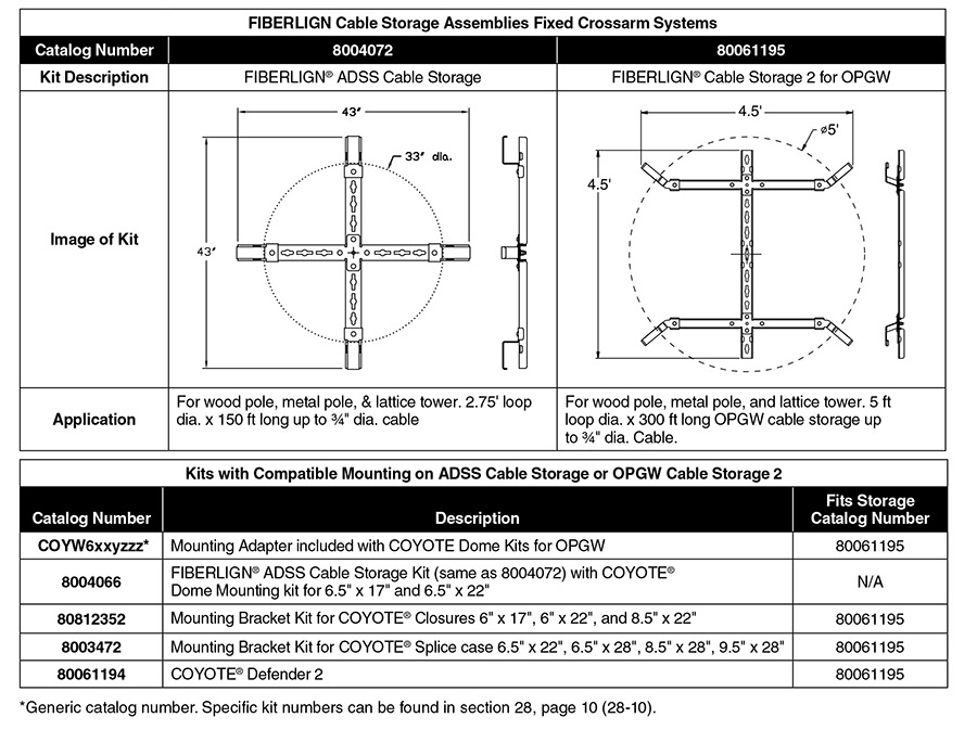 CableStorageAssFixed Crossarm Sys part table